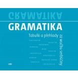 Gramatika. Tabulki a přehlady za wučbu serbšćiny
